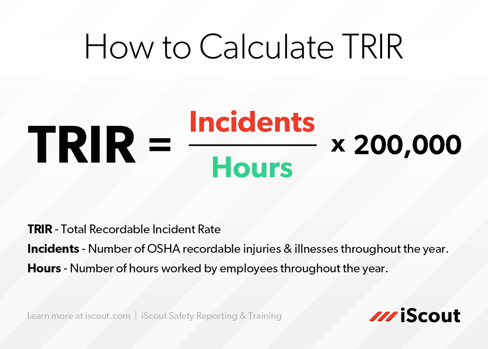 How To Calculate TRIR