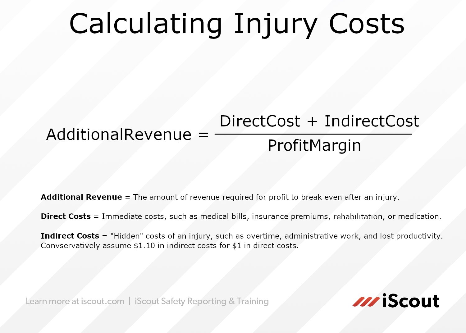 formula for calculating injury costs